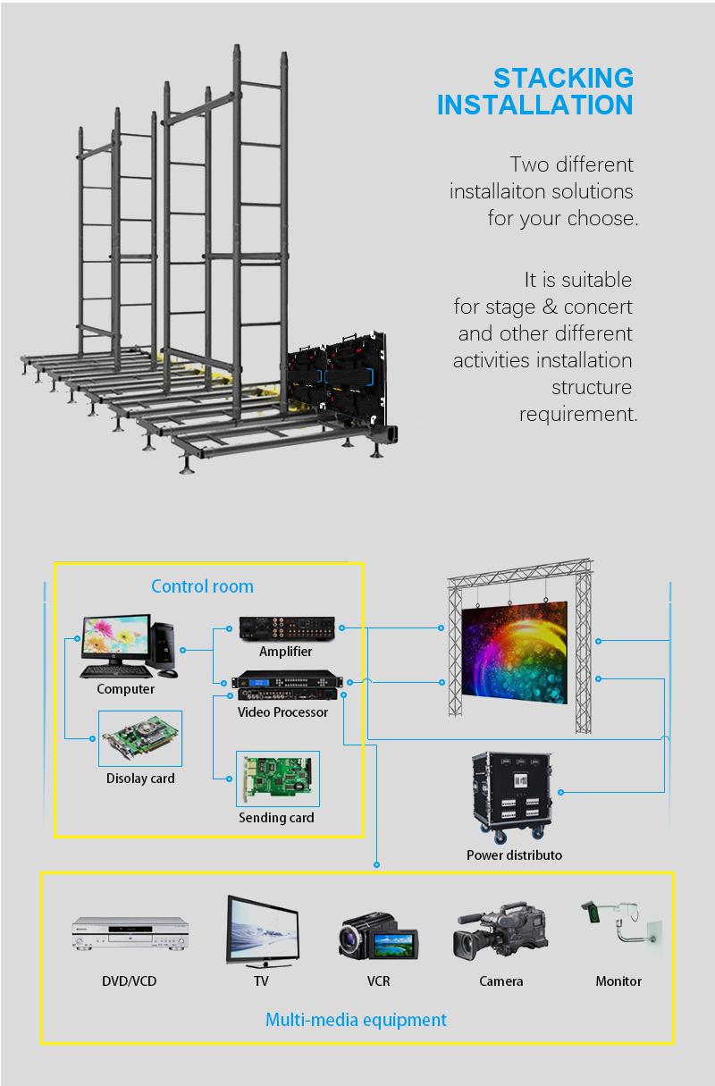 rental led display